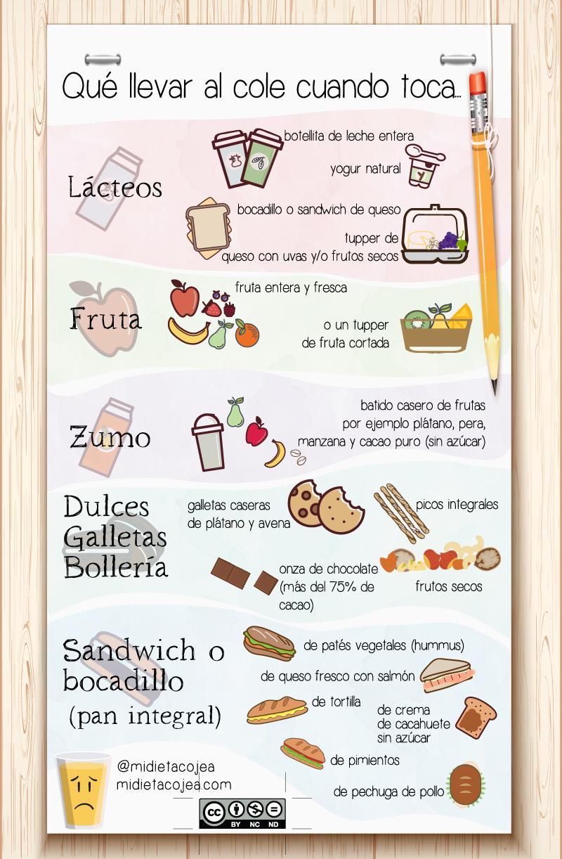 almuerzos-cole-castellano